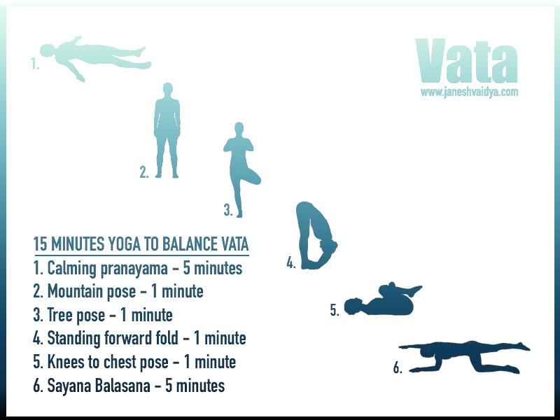 15min_VATA_Yoga_JaneshVaidya