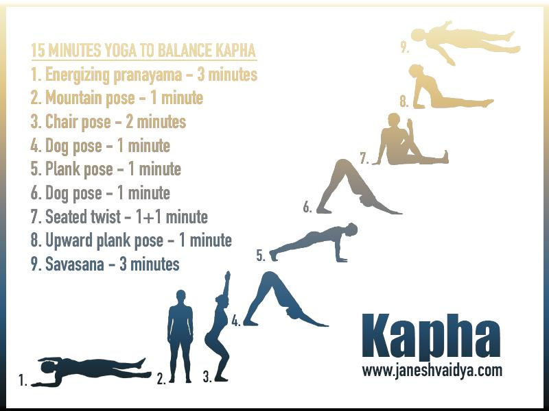 15min_KAPHA_Yoga_JaneshVaidya